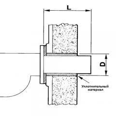 Теплоизоляция горелочного отверстия